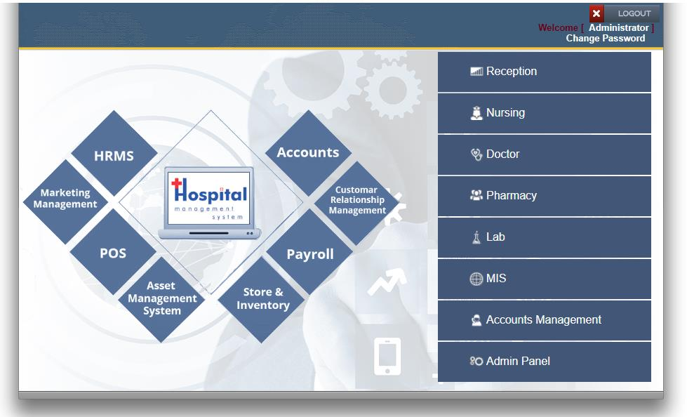 Clinic Management Software in Pakistan